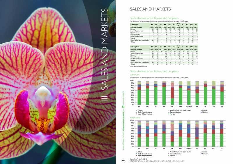 Statistical Yearbook - International Association of